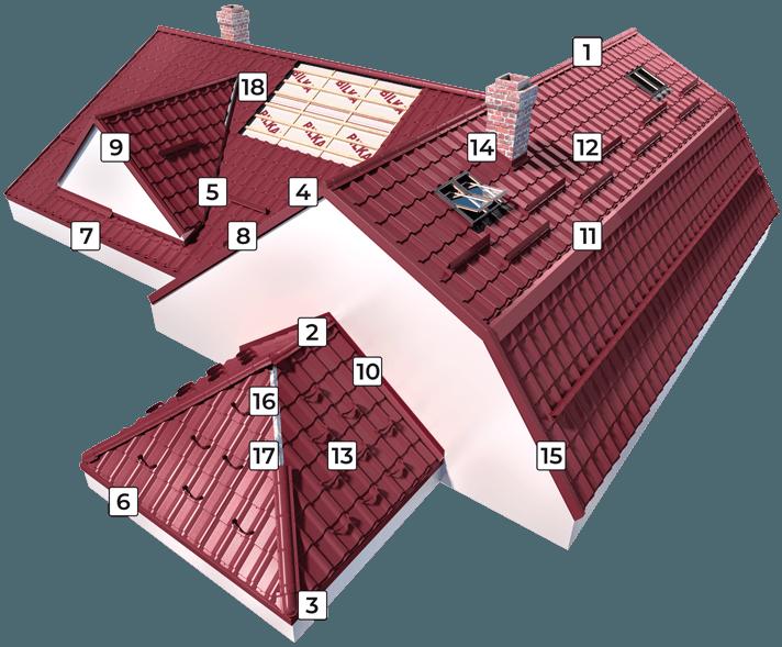 accesorii acoperis tigla metalica